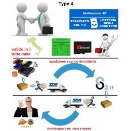 TYPE 4 - Full Olivetti...